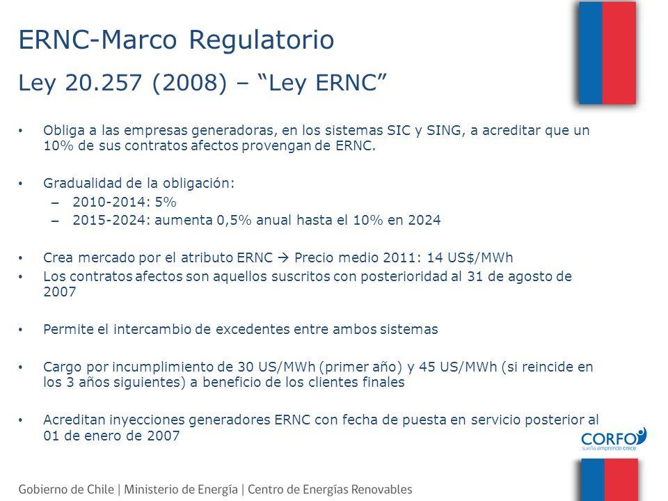 ERNC-Marco Regulatorio Ley 20.257 (2008) – Ley ERNC Obliga a las empresas generadoras, en los sistemas SIC y SING, a acreditar que un 10% de sus contr