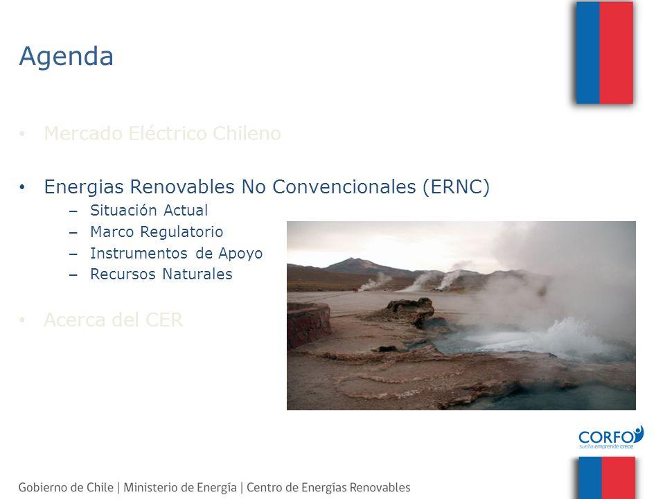 ERNC- Situación Actual SEIA EstadoOperaciónConstrucciónRCA aprobada, sin construir En calificación Mini-Hidráulica 26064178125 Eólica 20510028001670 Biomasa 278170697 Solar 10,36942471 Geotermia 005070 Total 74333537914343 Fuente: SEA, CER Datos al 17.07.2012