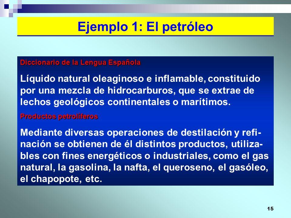 15 Ejemplo 1: El petróleo Diccionario de la Lengua Española Líquido natural oleaginoso e inflamable, constituido por una mezcla de hidrocarburos, que