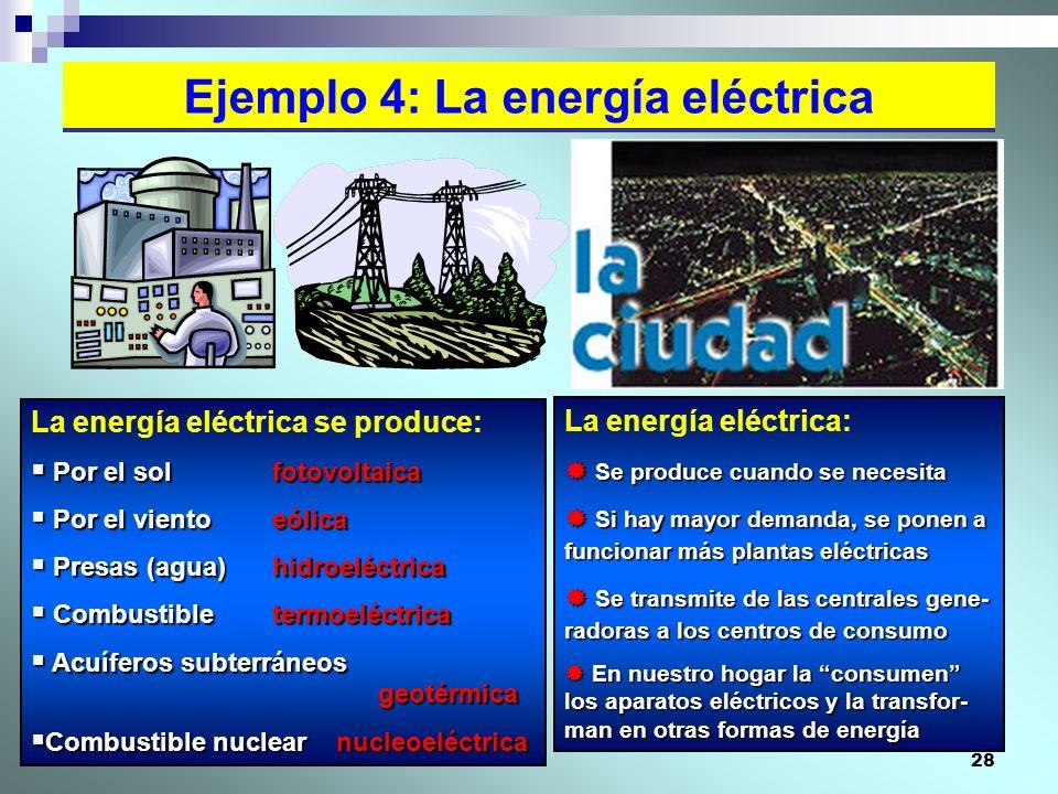 28 Ejemplo 4: La energía eléctrica La energía eléctrica se produce: Por el sol fotovoltaica Por el sol fotovoltaica Por el viento eólica Por el viento
