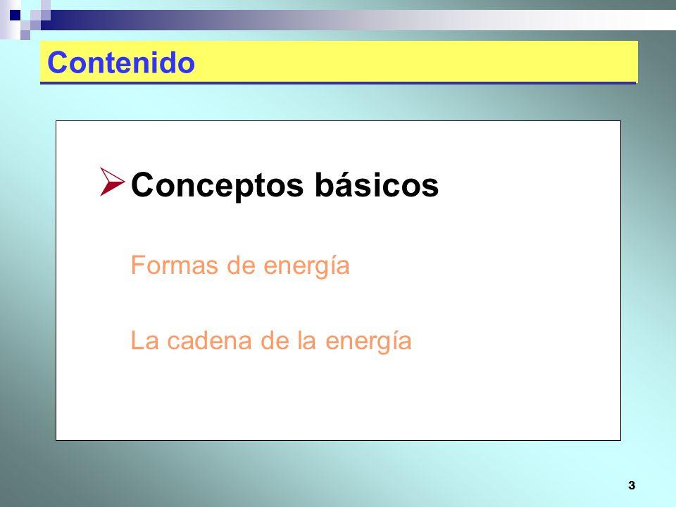 3 Contenido Conceptos básicos Formas de energía La cadena de la energía