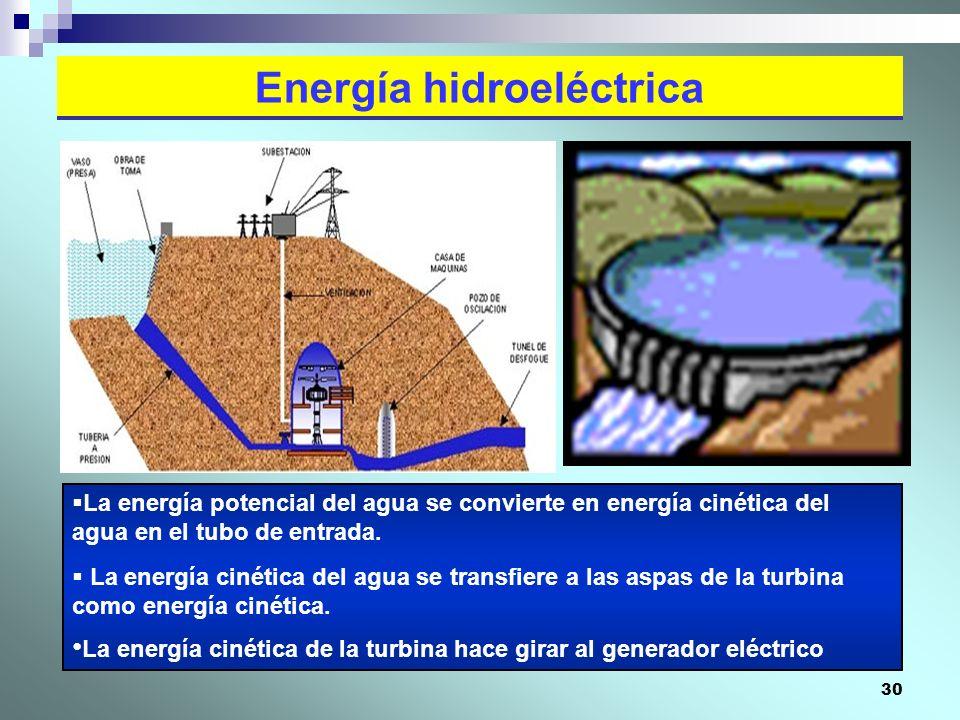 30 Energía hidroeléctrica La energía potencial del agua se convierte en energía cinética del agua en el tubo de entrada. La energía cinética del agua