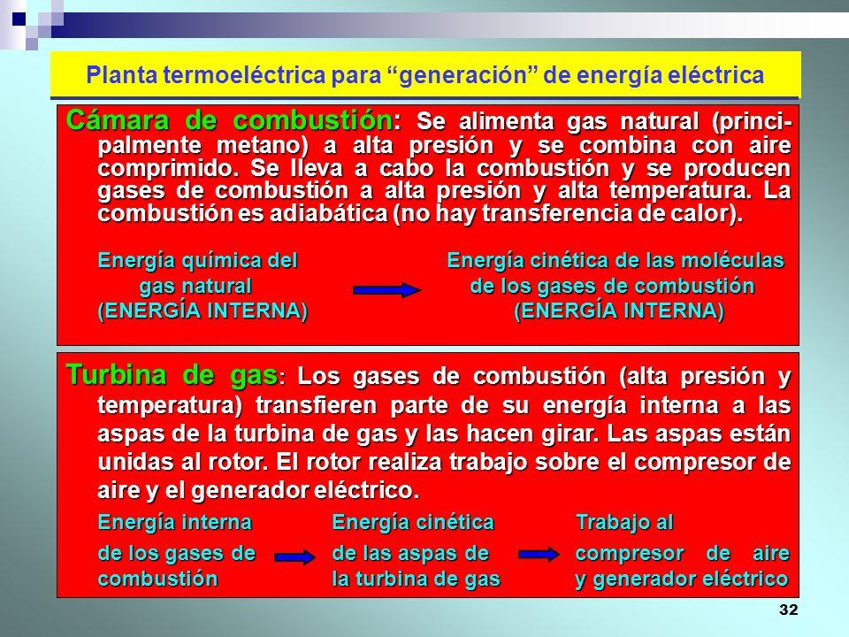 32 Planta termoeléctrica para generación de energía eléctrica Cámara de combustión: Se alimenta gas natural (princi- palmente metano) a alta presión y