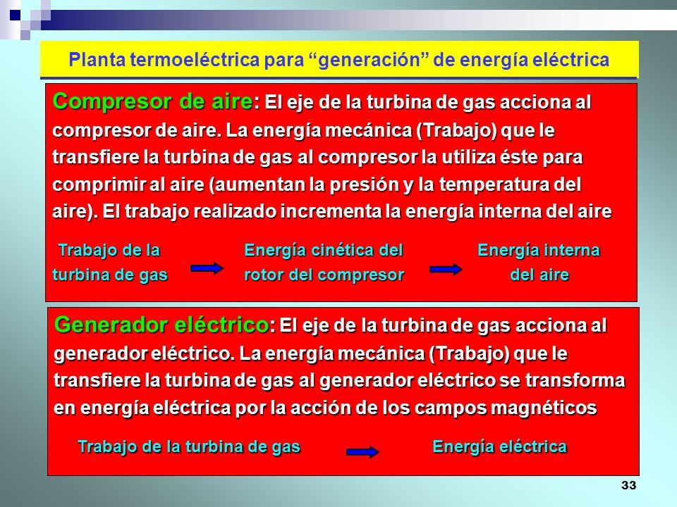 33 Planta termoeléctrica para generación de energía eléctrica Compresor de aire: El eje de la turbina de gas acciona al compresor de aire. La energía