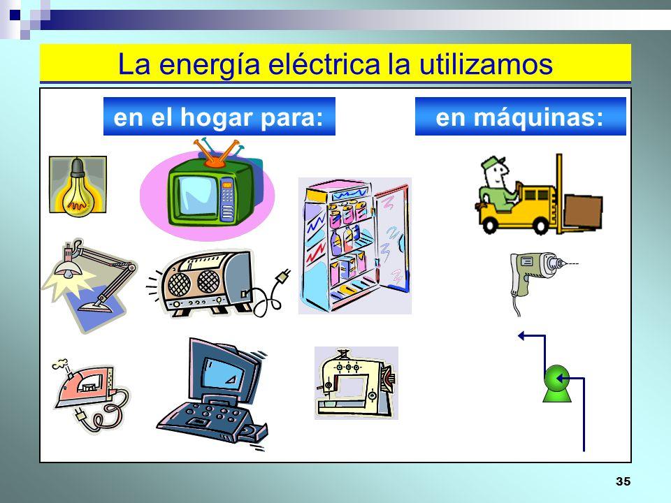 35 La energía eléctrica la utilizamos en el hogar para:en máquinas: