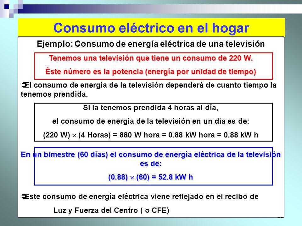 36 Consumo eléctrico en el hogar Ejemplo: Consumo de energía eléctrica de una televisión Tenemos una televisión que tiene un consumo de 220 W. Éste nú