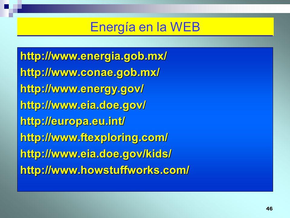 46 Energía en la WEB http://www.energia.gob.mx/http://www.conae.gob.mx/http://www.energy.gov/http://www.eia.doe.gov/http://europa.eu.int/http://www.ft
