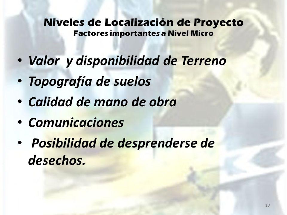 Niveles de Localización de Proyecto Factores importantes a Nivel Micro Valor y disponibilidad de Terreno Topografía de suelos Calidad de mano de obra