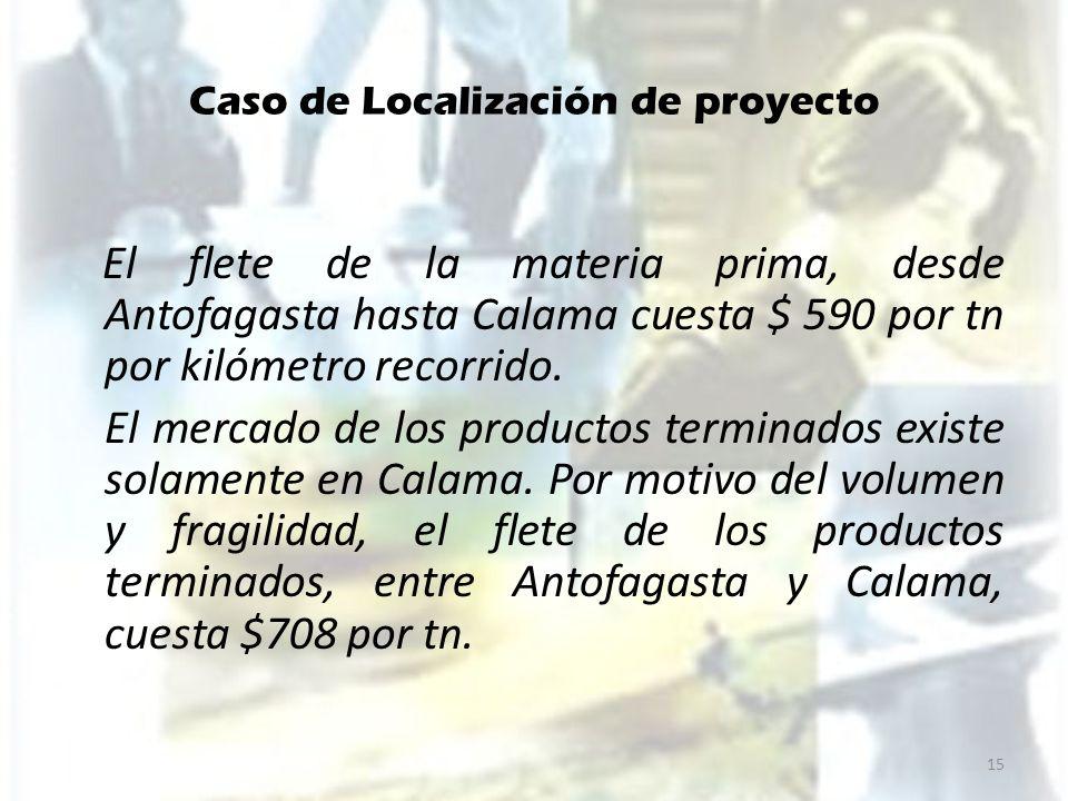 Caso de Localización de proyecto El flete de la materia prima, desde Antofagasta hasta Calama cuesta $ 590 por tn por kilómetro recorrido. El mercado