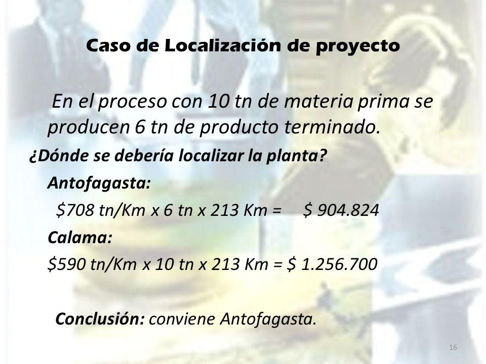 Caso de Localización de proyecto En el proceso con 10 tn de materia prima se producen 6 tn de producto terminado. ¿Dónde se debería localizar la plant