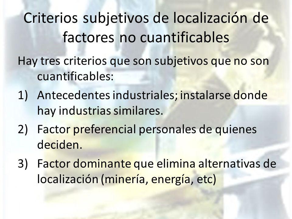 Criterios subjetivos de localización de factores no cuantificables Hay tres criterios que son subjetivos que no son cuantificables: 1)Antecedentes ind