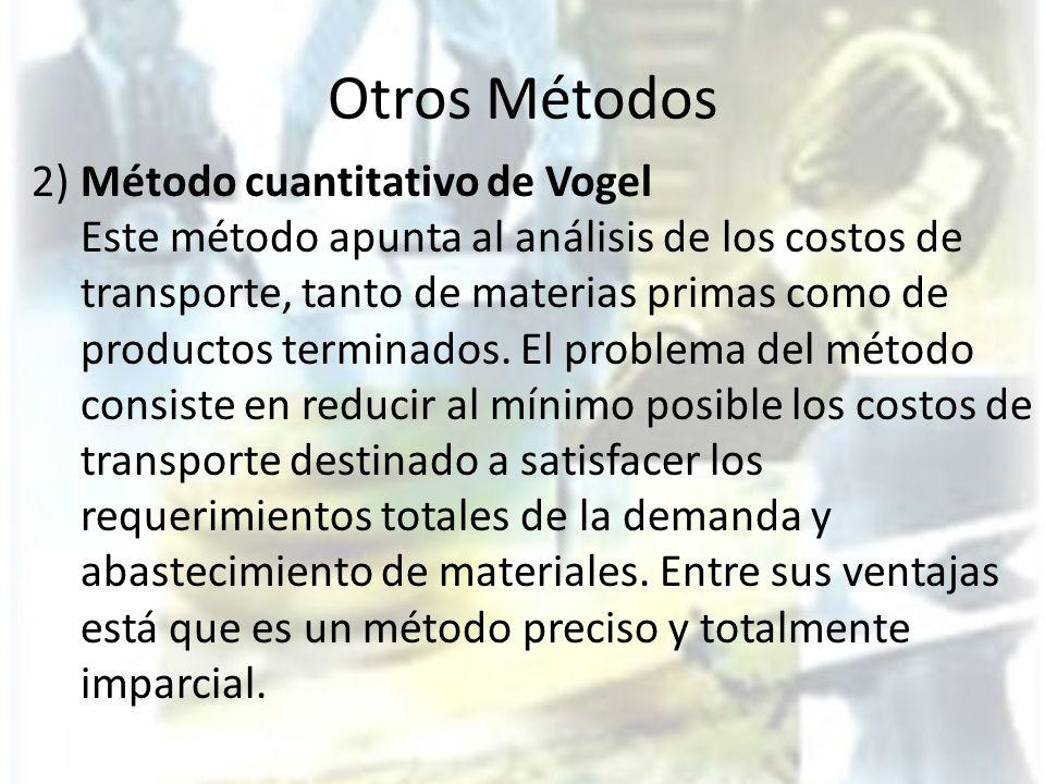 Otros Métodos 2) Método cuantitativo de Vogel Este método apunta al análisis de los costos de transporte, tanto de materias primas como de productos t