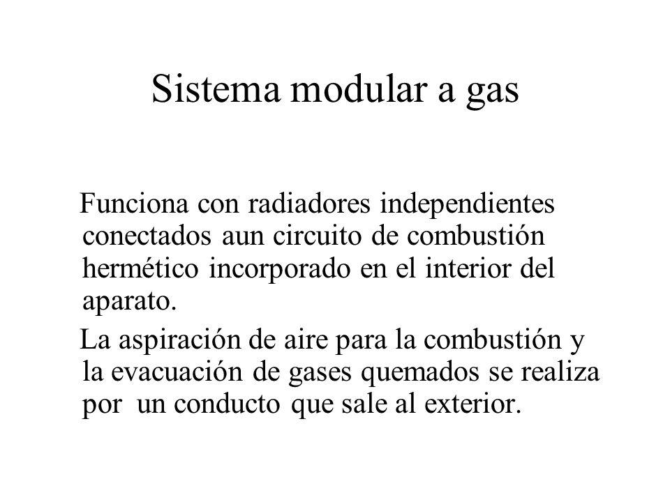 Sistema modular a gas Funciona con radiadores independientes conectados aun circuito de combustión hermético incorporado en el interior del aparato. L