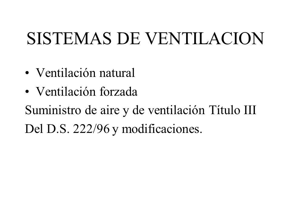 SISTEMAS DE VENTILACION Ventilación natural Ventilación forzada Suministro de aire y de ventilación Título III Del D.S. 222/96 y modificaciones.