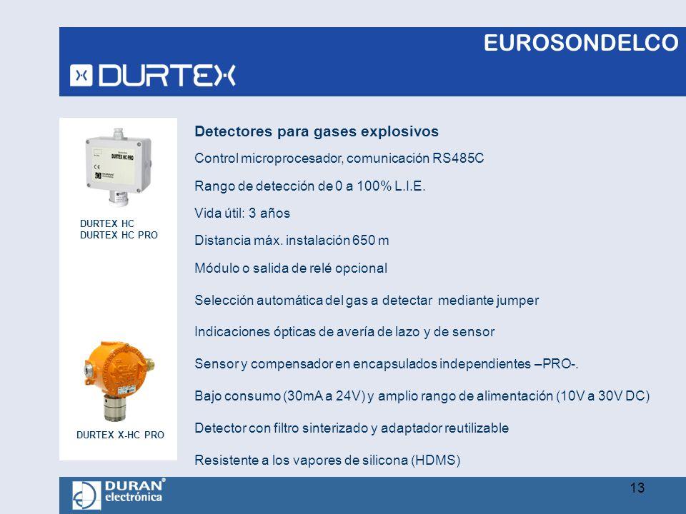 EUROSONDELCO Detectores para gases explosivos Control microprocesador, comunicación RS485C Rango de detección de 0 a 100% L.I.E. Vida útil: 3 años Dis