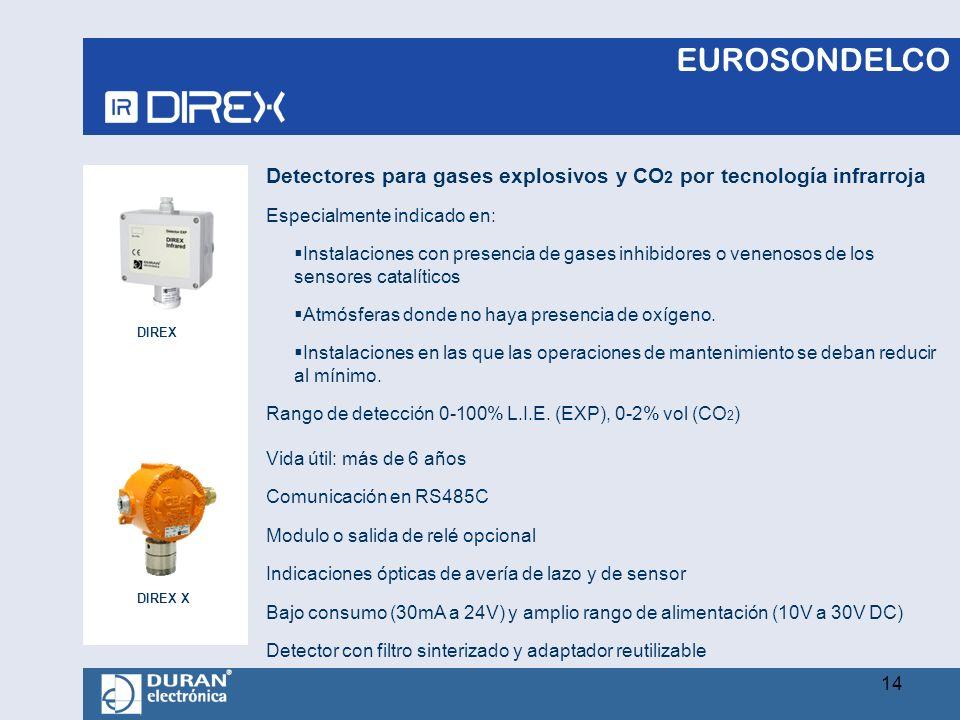 EUROSONDELCO Detectores para gases explosivos y CO 2 por tecnología infrarroja Especialmente indicado en: Instalaciones con presencia de gases inhibid