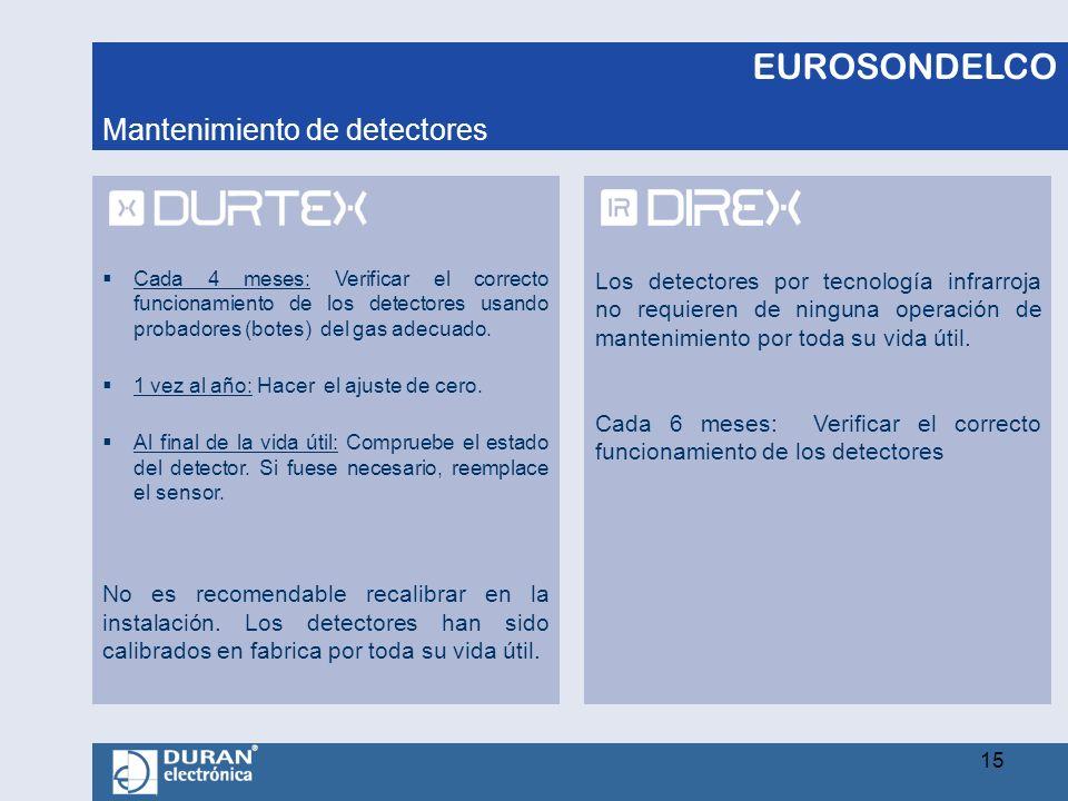 EUROSONDELCO Mantenimiento de detectores Cada 4 meses: Verificar el correcto funcionamiento de los detectores usando probadores (botes) del gas adecua