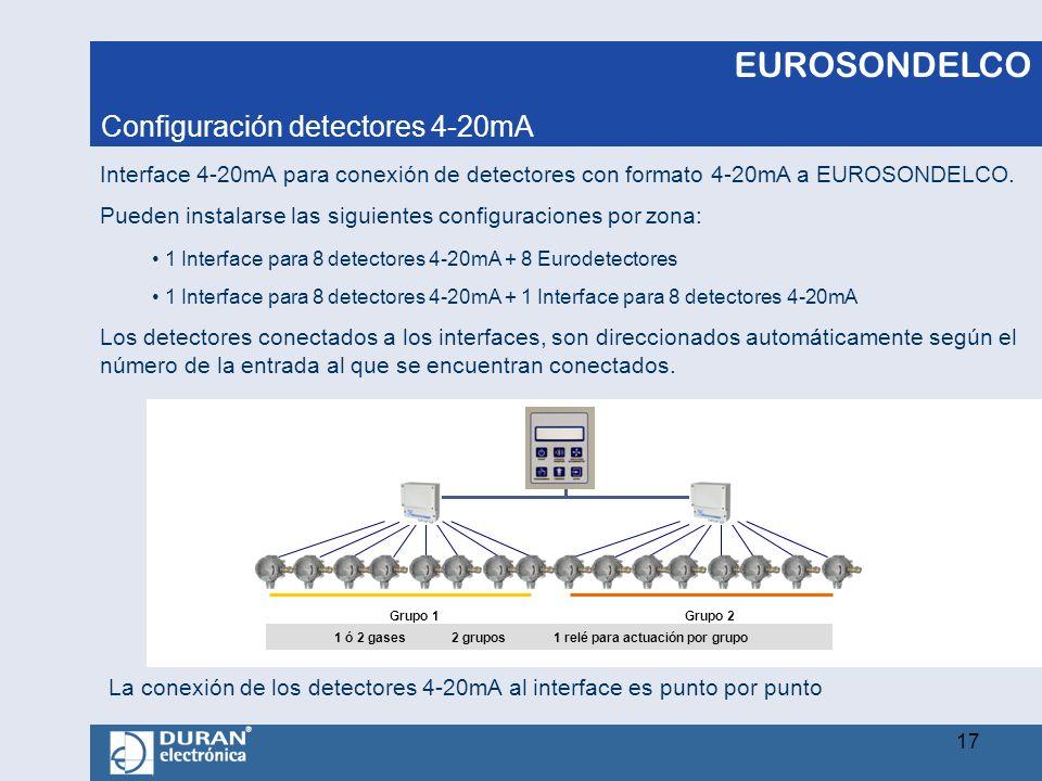EUROSONDELCO Configuración detectores 4-20mA La conexión de los detectores 4-20mA al interface es punto por punto Interface 4-20mA para conexión de de