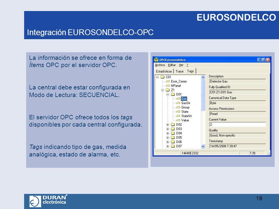 EUROSONDELCO Integración EUROSONDELCO-OPC La información se ofrece en forma de Ítems OPC por el servidor OPC. La central debe estar configurada en Mod