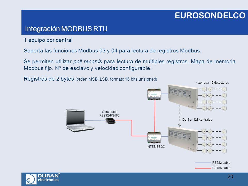 EUROSONDELCO Integración MODBUS RTU De 1 a 128 centrales 4 zonas x 16 detectores RS232 cable RS485 cable 1 equipo por central Soporta las funciones Mo