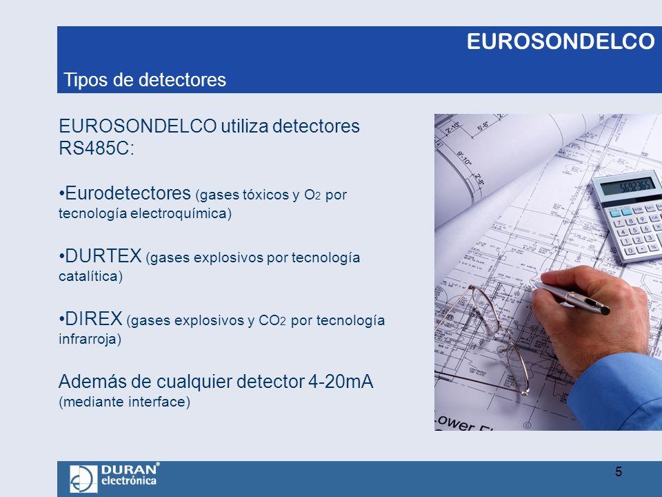 EUROSONDELCO EUROSONDELCO utiliza detectores RS485C: Eurodetectores (gases tóxicos y O 2 por tecnología electroquímica) DURTEX (gases explosivos por t