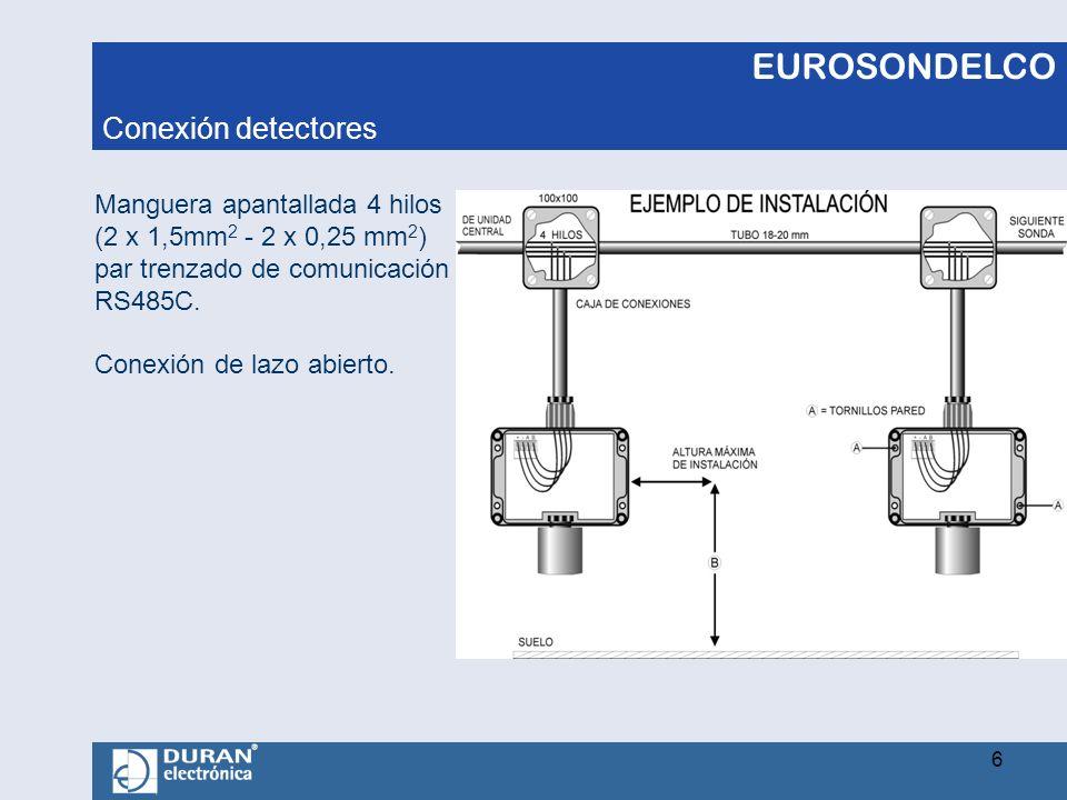 EUROSONDELCO Manguera apantallada 4 hilos (2 x 1,5mm 2 - 2 x 0,25 mm 2 ) par trenzado de comunicación RS485C. Conexión de lazo abierto. Conexión detec
