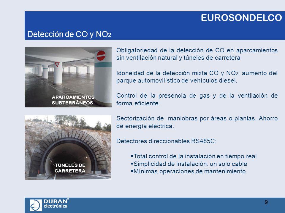 EUROSONDELCO TÚNELES DE CARRETERA APARCAMIENTOS SUBTERRÁNEOS Obligatoriedad de la detección de CO en aparcamientos sin ventilación natural y túneles d