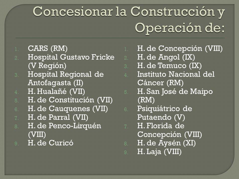 1.CARS (RM) 2. Hospital Gustavo Fricke (V Región) 3.