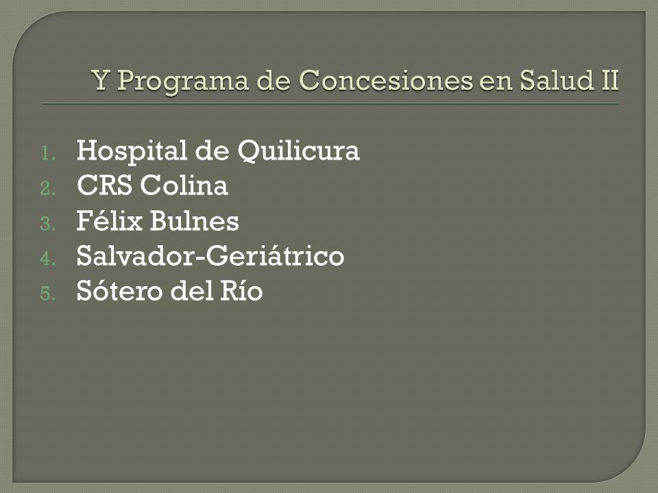 1. Hospital de Quilicura 2. CRS Colina 3. Félix Bulnes 4. Salvador-Geriátrico 5. Sótero del Río