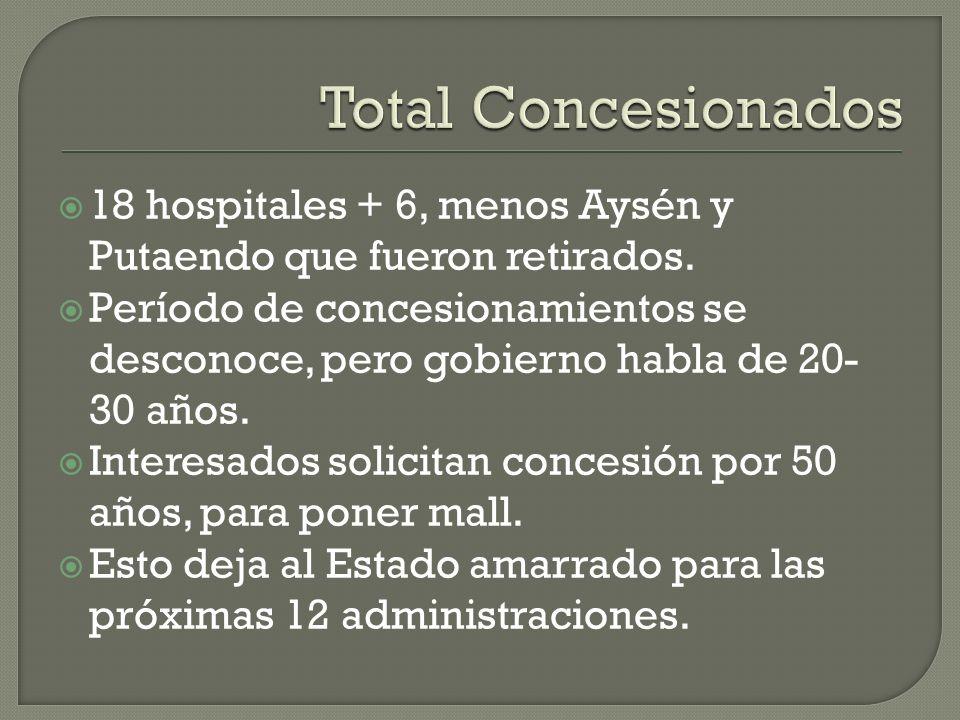 18 hospitales + 6, menos Aysén y Putaendo que fueron retirados.