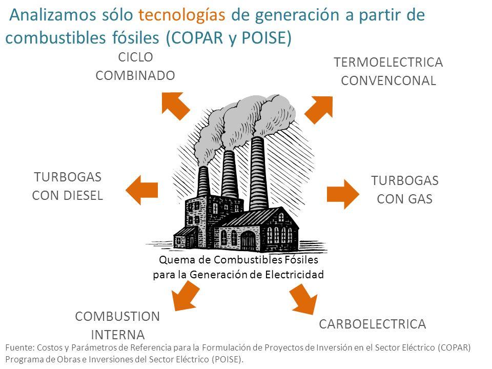 Consideramos mismas cuatro fases de la metodología de vías de impacto (ExternE), sólo que con: 1.Un modelo de dispersión simple 2.Sólo considera la operación de las plantas 3.Impactos en salud, biodiversidad y cambio climático Fuente: ExternE: Externalities of Energy.