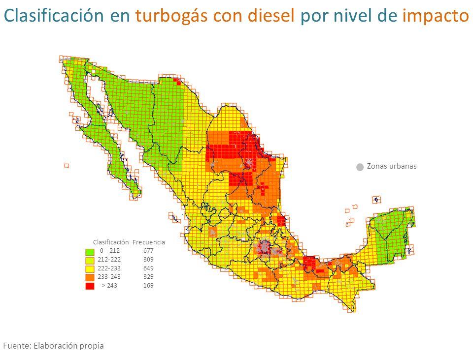 Clasificación en turbogás con gas por nivel de impacto Zonas urbanas Clasificación 0 -141 141-149 149-153 153-157 > 157 Frecuencia 488 724 610 196 115 Fuente: Elaboración propia