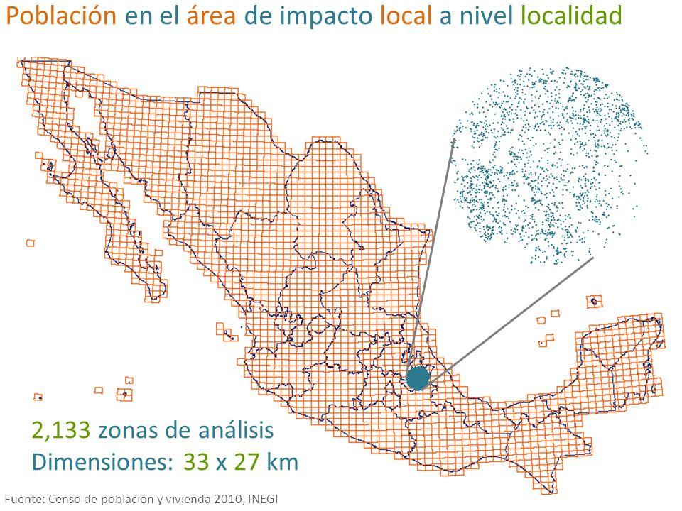 Población en el área de impacto regional a nivel internacional Fuente: Censo de población y vivienda 2010, INEGI