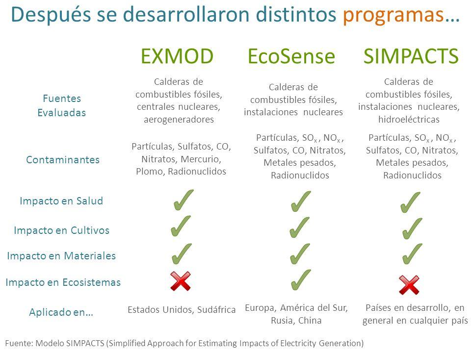 Fuente: Mathematica Weather Data La falta de información limita estos modelos en México Estaciones meteorológicas en el mundo