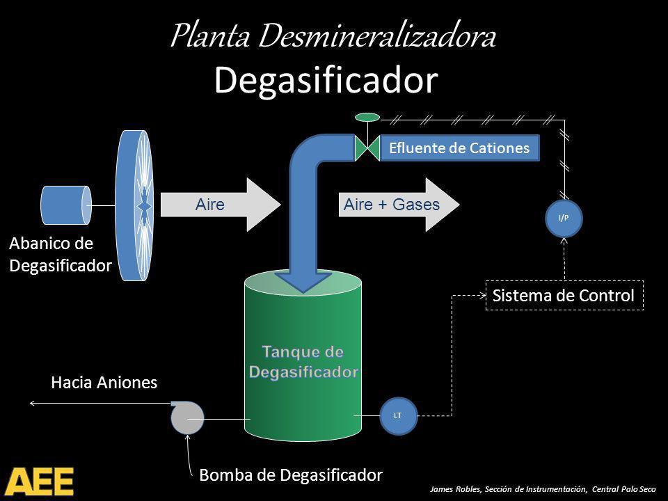 Planta Desmineralizadora James Robles, Sección de Instrumentación, Central Palo Seco Degasificador Aire Bomba de Degasificador Hacia Aniones Abanico de Degasificador LT Sistema de Control Efluente de Cationes Aire + Gases I/P