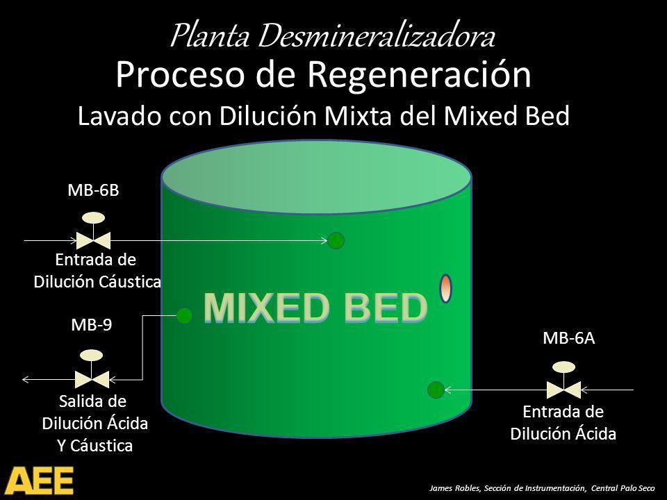 Planta Desmineralizadora James Robles, Sección de Instrumentación, Central Palo Seco Proceso de Regeneración Lavado con Dilución Mixta del Mixed Bed MB-6A MB-6B MB-9 Entrada de Dilución Ácida Salida de Dilución Ácida Y Cáustica Entrada de Dilución Cáustica