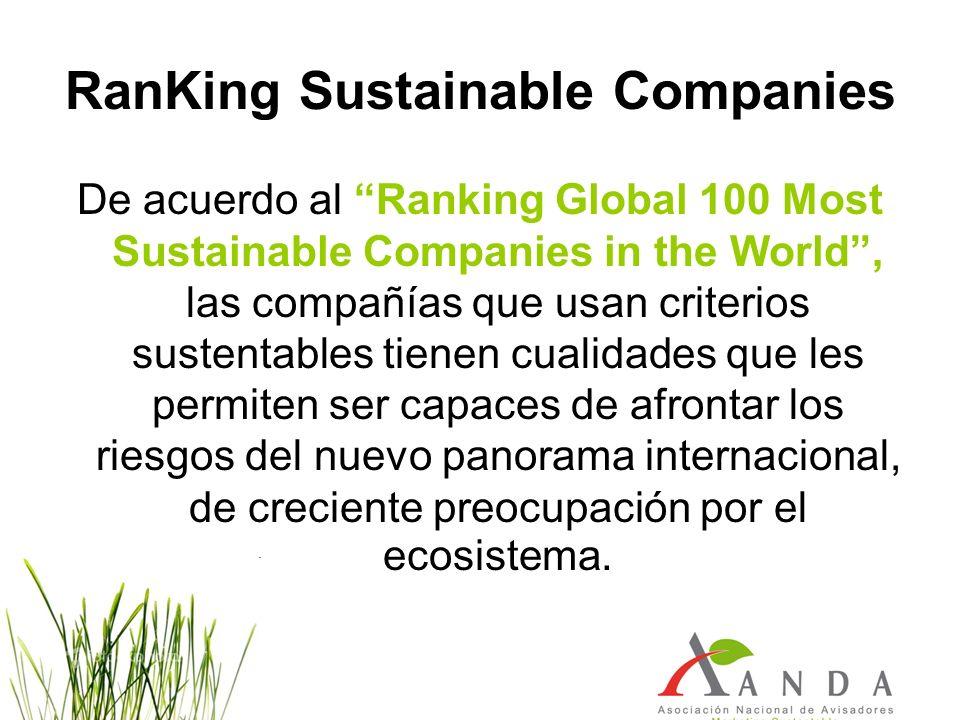 RanKing Sustainable Companies De acuerdo al Ranking Global 100 Most Sustainable Companies in the World, las compañías que usan criterios sustentables tienen cualidades que les permiten ser capaces de afrontar los riesgos del nuevo panorama internacional, de creciente preocupación por el ecosistema.