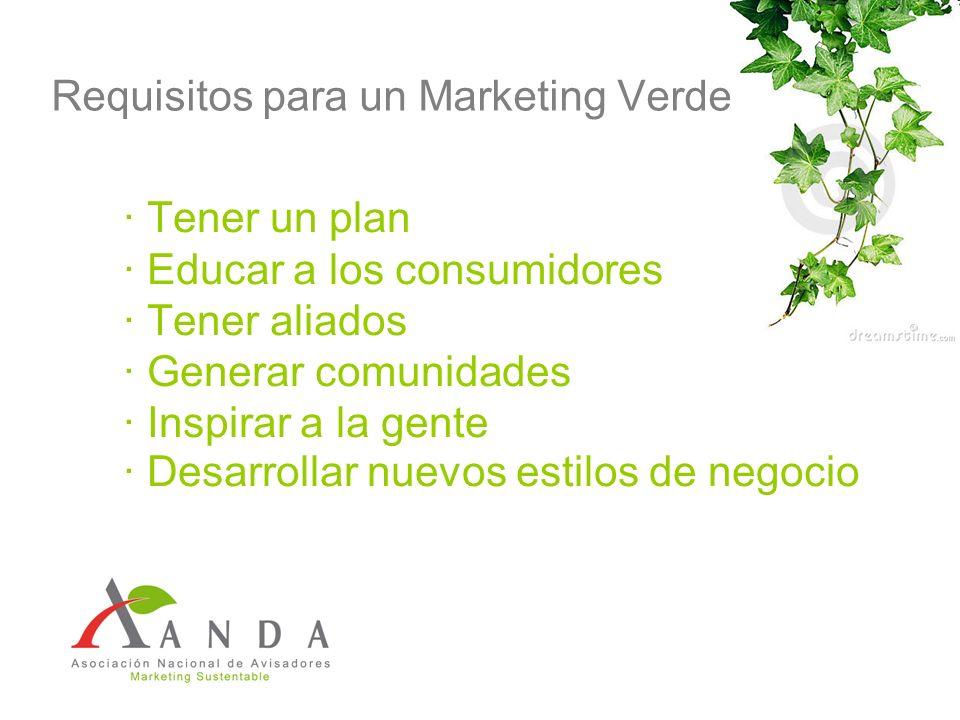 Requisitos para un Marketing Verde · Tener un plan · Educar a los consumidores · Tener aliados · Generar comunidades · Inspirar a la gente · Desarrollar nuevos estilos de negocio