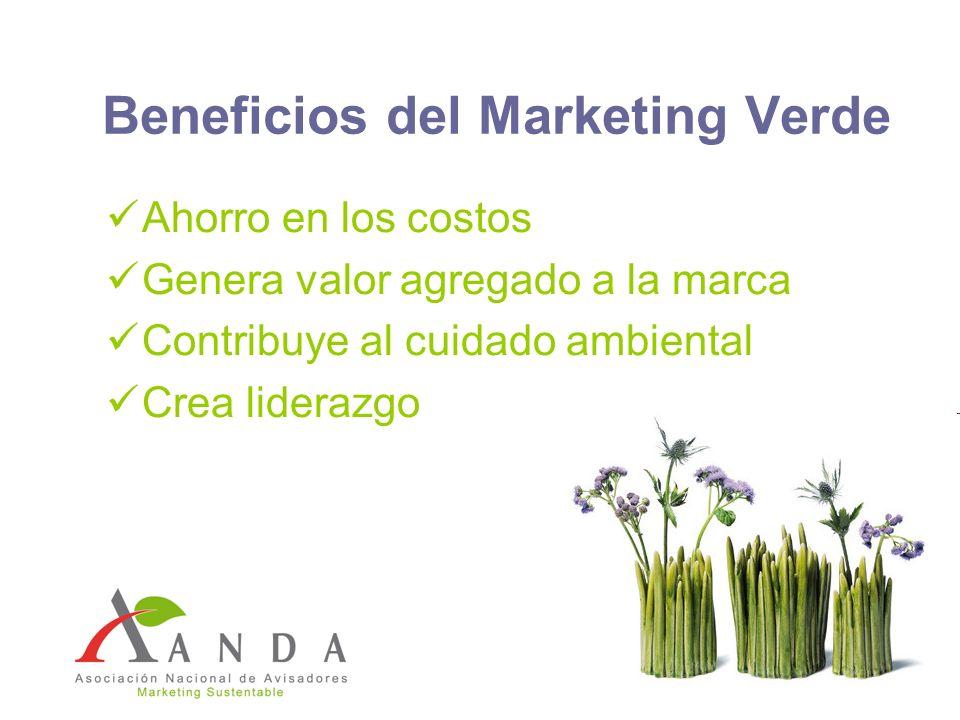 Beneficios del Marketing Verde Ahorro en los costos Genera valor agregado a la marca Contribuye al cuidado ambiental Crea liderazgo
