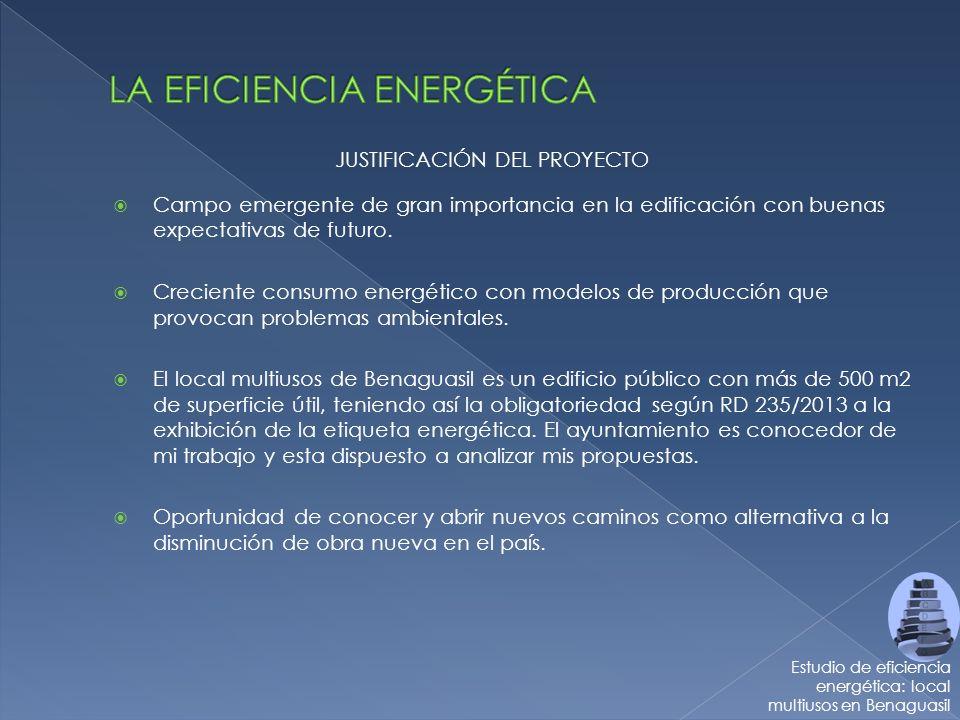 -SITUACIÓN ACTUAL EN ESPAÑA INTRODUCCIÓN Estudio de eficiencia energética: local multiusos en Benaguasil - SISTEMAS ACTIVOS -SISTEMAS PASIVOS CONCLUSIONES -CONSUMOS Y EMISIONES -ETIQUETA ENERGÉTICA OBJETIVOS PRESENTACIÓN DEL EDIFICIO ESTUDIO INICIAL DE EFICIENCIA ENERGÉTICA PROPUESTAS DE MEJORA