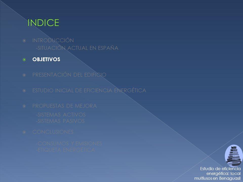 -SITUACIÓN ACTUAL EN ESPAÑA INTRODUCCIÓN Estudio de eficiencia energética: local multiusos en Benaguasil -SISTEMAS ACTIVOS - SISTEMAS PASIVOS CONCLUSIONES - CONSUMOS Y EMISIONES -ETIQUETA ENERGÉTICA OBJETIVOS PRESENTACIÓN DEL EDIFICIO ESTUDIO INICIAL DE EFICIENCIA ENERGÉTICA PROPUESTAS DE MEJORA