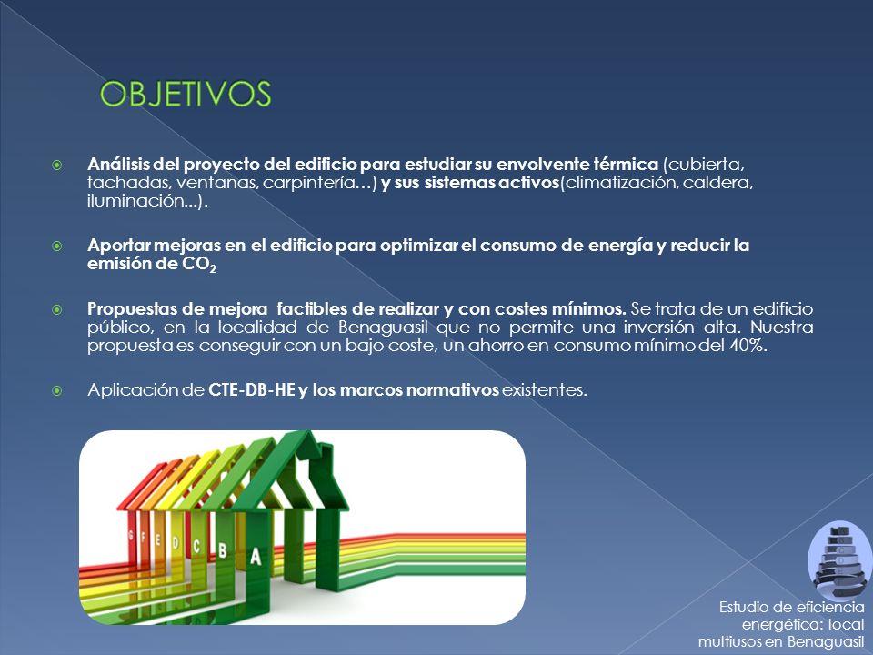 -SITUACIÓN ACTUAL EN ESPAÑA INTRODUCCIÓN Estudio de eficiencia energética: local multiusos en Benaguasil -SISTEMAS ACTIVOS -SISTEMAS PASIVOS CONCLUSIONES -CONSUMOS Y EMISIONES -ETIQUETA ENERGÉTICA OBJETIVOS PRESENTACIÓN DEL EDIFICIO ESTUDIO INICIAL DE EFICIENCIA ENERGÉTICA PROPUESTAS DE MEJORA