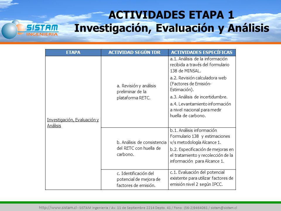 ACTIVIDADES ETAPA 2 ETAPA DE DESARROLLO (Alcance 3) http://www.sistam.cl - SISTAM Ingeniería / Av.