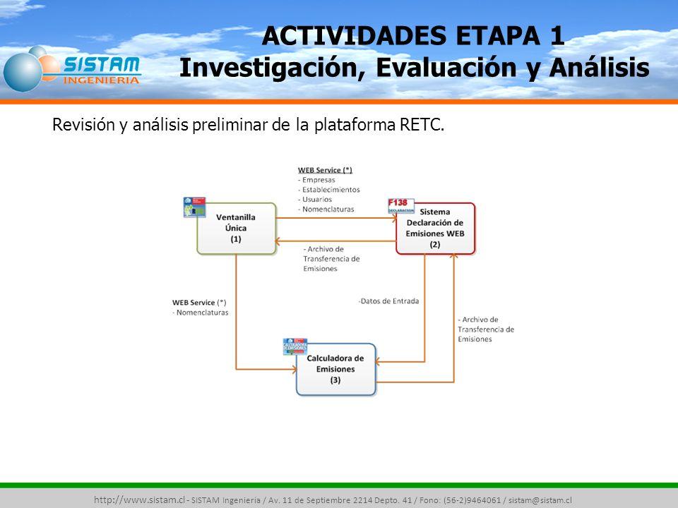 ACTIVIDADES ETAPA 2 ETAPA DE DESARROLLO http://www.sistam.cl - SISTAM Ingeniería / Av.