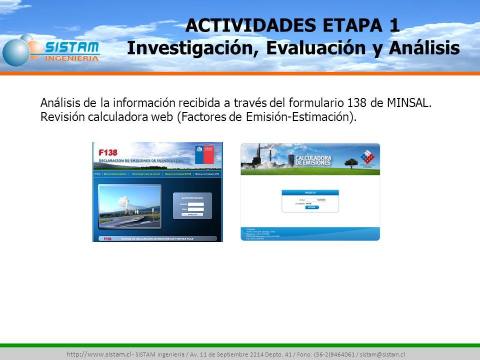 ACTIVIDADES ETAPA 2 ETAPA DE DESARROLLO (Calculadora WEB) http://www.sistam.cl - SISTAM Ingeniería / Av.