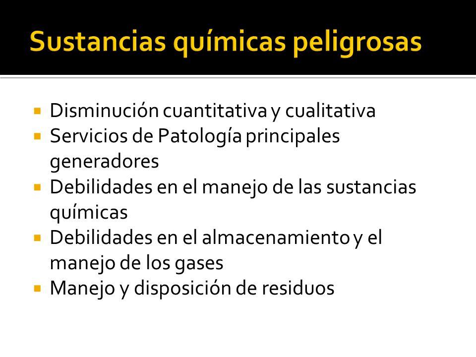 Disminución cuantitativa y cualitativa Servicios de Patología principales generadores Debilidades en el manejo de las sustancias químicas Debilidades en el almacenamiento y el manejo de los gases Manejo y disposición de residuos