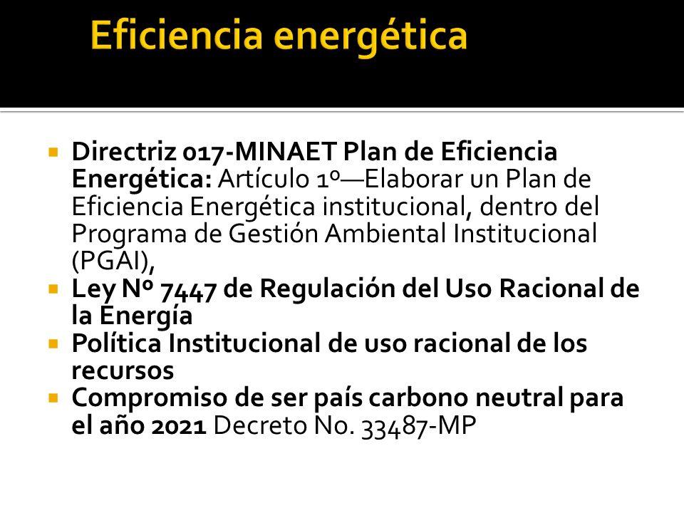 Directriz 017-MINAET Plan de Eficiencia Energética: Artículo 1ºElaborar un Plan de Eficiencia Energética institucional, dentro del Programa de Gestión Ambiental Institucional (PGAI), Ley Nº 7447 de Regulación del Uso Racional de la Energía Política Institucional de uso racional de los recursos Compromiso de ser país carbono neutral para el año 2021 Decreto No.