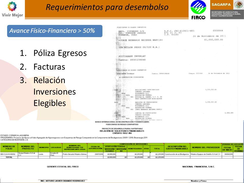 11 1.Póliza Egresos 2.Facturas 3.Relación Inversiones Elegibles Requerimientos para desembolso Avance Físico-Financiero > 50%