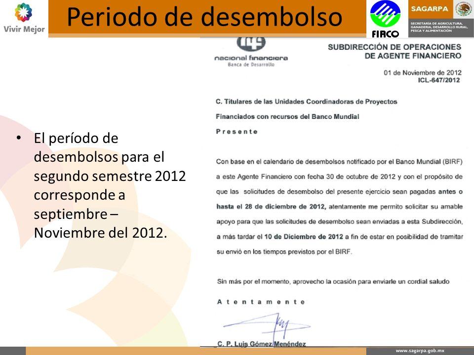 Periodo de desembolso El período de desembolsos para el segundo semestre 2012 corresponde a septiembre – Noviembre del 2012.