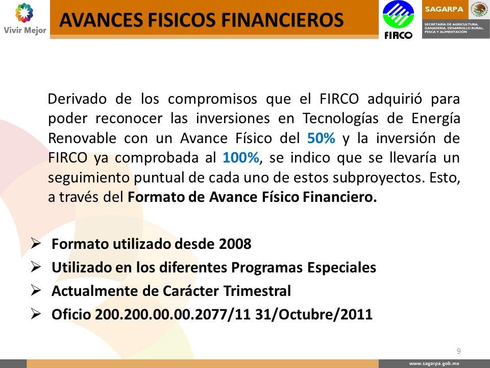 AVANCES FISICOS FINANCIEROS Derivado de los compromisos que el FIRCO adquirió para poder reconocer las inversiones en Tecnologías de Energía Renovable con un Avance Físico del 50% y la inversión de FIRCO ya comprobada al 100%, se indico que se llevaría un seguimiento puntual de cada uno de estos subproyectos.
